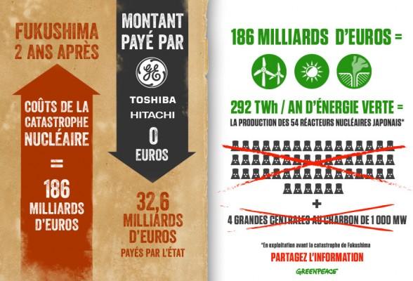 fukushima_Infographic_07.02.13 FR