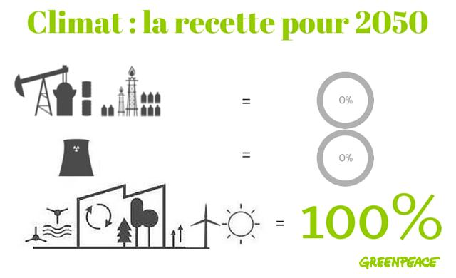 Climat-_-la-recette