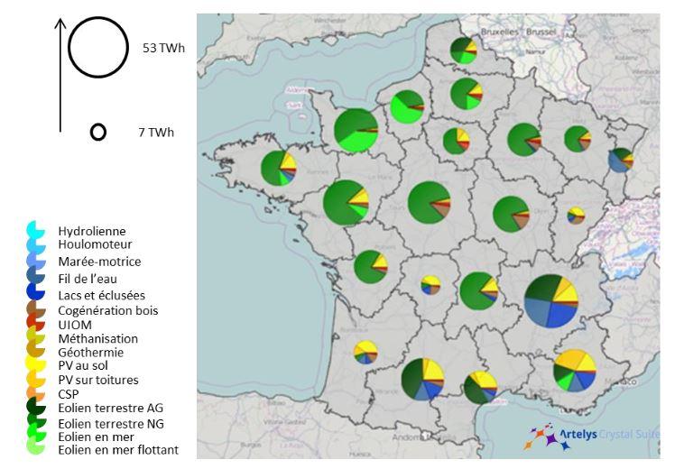 Source : Un mix électrique 100% renouvelable ? Analyses et optimisations (Ademe, 2015)